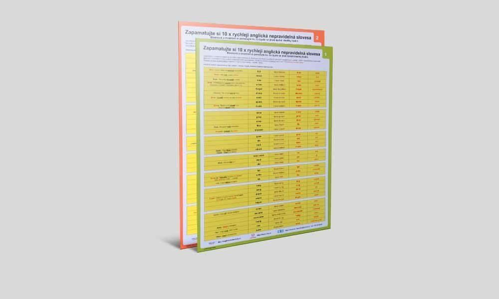 Plakáty pro mnemotechnické učení anglických nepravidelných sloves - Libor Činka